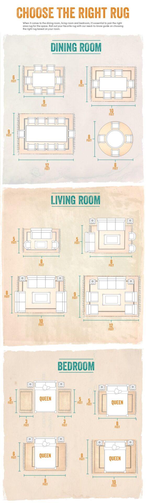 Qué tamaño tiene que tener una alfombra? | Blog de Mundoalfombra